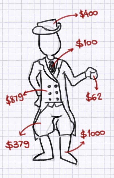 valores em dólares